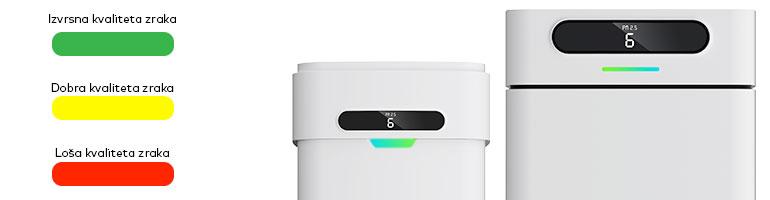 PM25-senzor-Q3-Q7