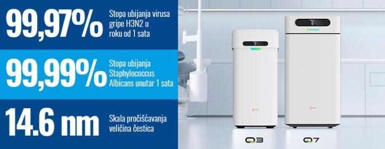 Visokotlačni plazma pročišćivači zraka Q3 & Q7 Woodpecker